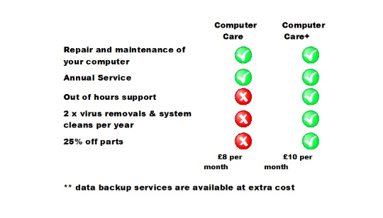 pc repair-telford-wellington-desktop-repair-shifnal-albrighton-newport-laptop-repair-bridgnorth-shrewsbury