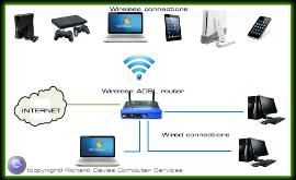 LAPTOP SCREEN REPAIR TELFORD,virus REMOVAL telford,COMPUTER REPAIR TELFORD,windows 7 pc