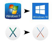 laptop screen repair telford,LAPTOP REPAIR TELFORD,virus removal telford,pc repair telford,windows 7 pc telford